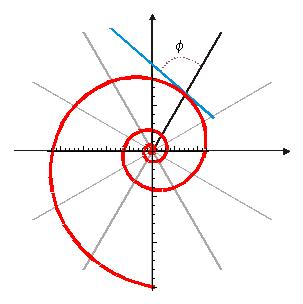 spiral.htm