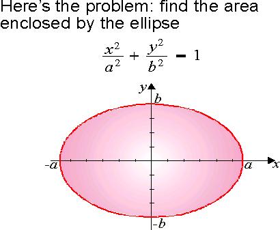 calculus htm