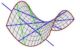 The Shapiro Conjecture